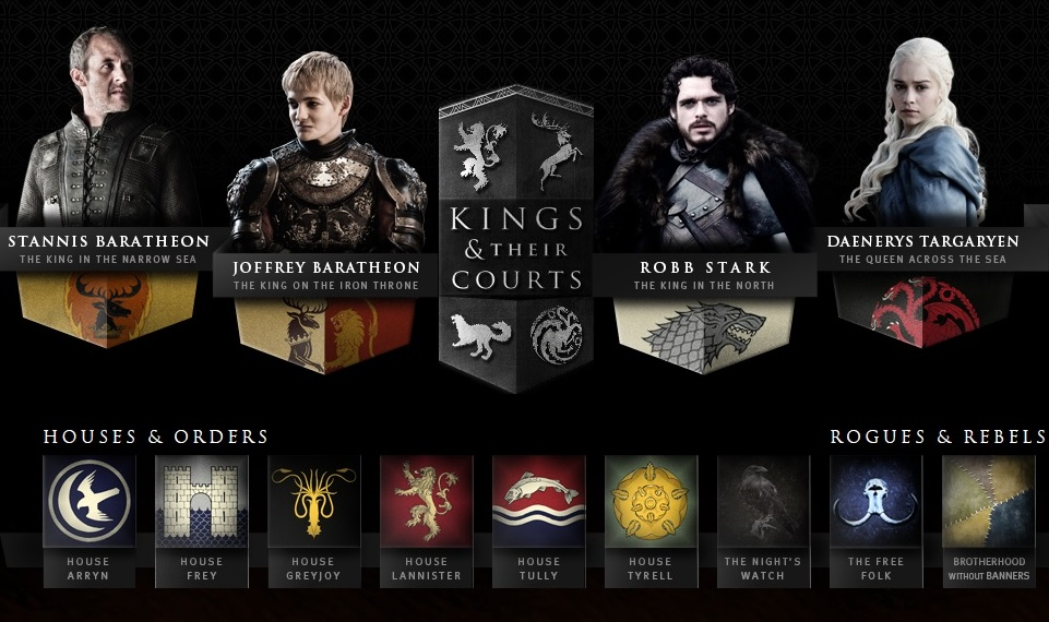 Exploring the updated hbo viewers guide winter is coming the complicated world of game of thrones the spoiler free guide gives us a look at some new characters and the appendix offers info on the history and gumiabroncs Images
